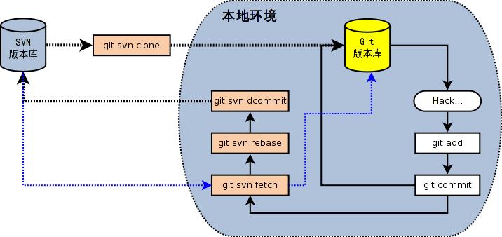 Downloading File /Git/edk2-git-svn-16816.zip - EDK II - OSDN